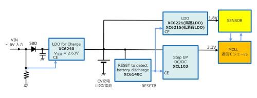 2つの新製品(XC6240とXC6140C)を使用したIoT機器用電源回路