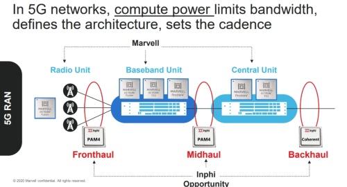 5Gネットワークにおける両社製品の棲(す)み分け