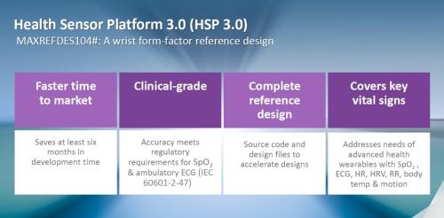 HSP 3.0の特徴