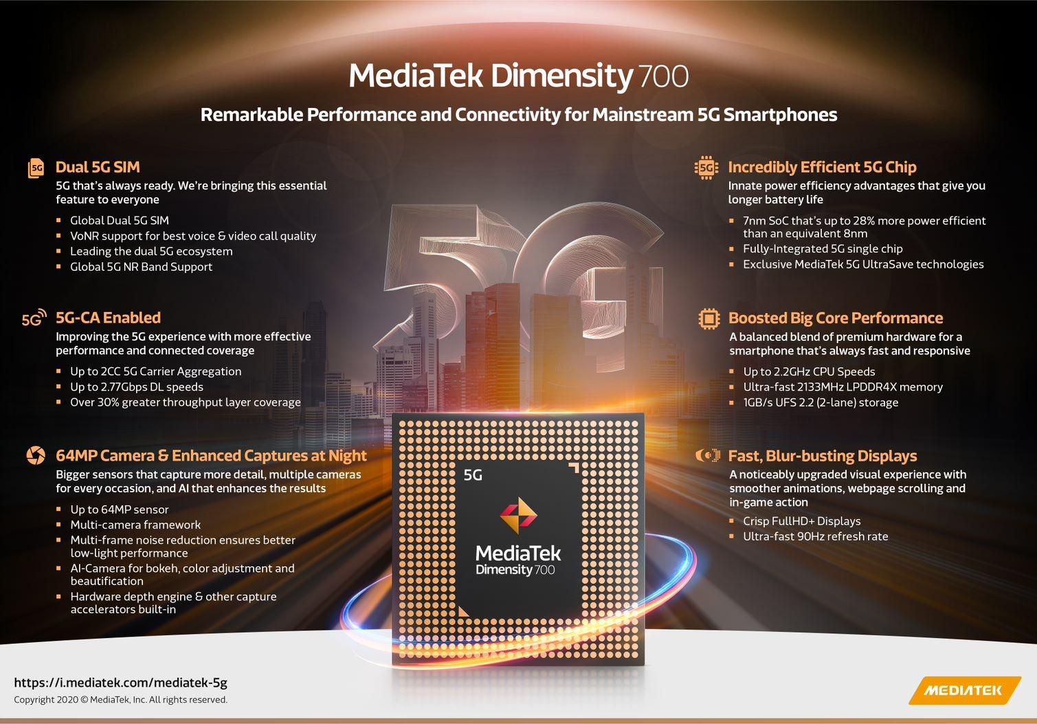 「Dimensity 700」の特徴 MediaTekのイメージ