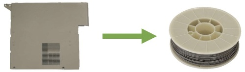 図:複合機の外装カバー(左)と、それを原料とするPC+ABSフィラメント(右)