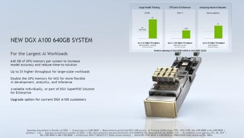 「A100 80GB」を8個搭載した「DGX A100」の概要