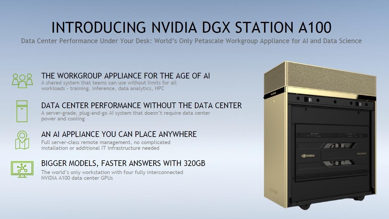 「DGX Station A100」の概要 NVIDIAのスライド