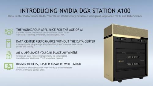 「DGX Station A100」の概要
