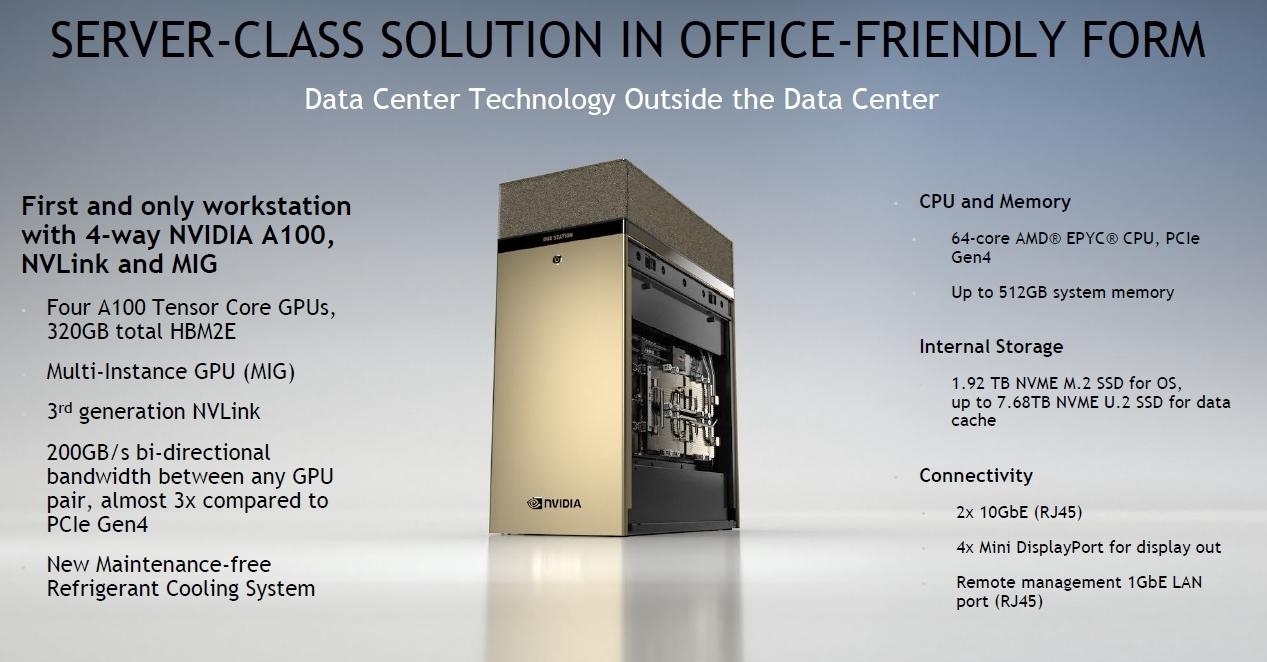 「DGX Station A100」の主な仕様 NVIDIAのスライド