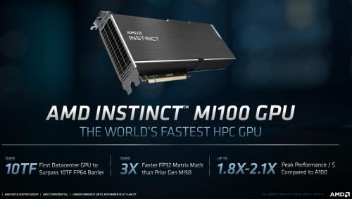 「AMD Instinct MI100」の概要
