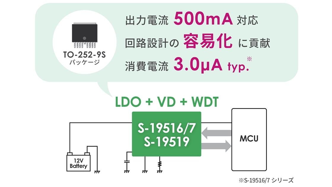 最大出力電流が500mAと大きい車載機器向けLDOレギュレーターIC エイブリックのイメージ
