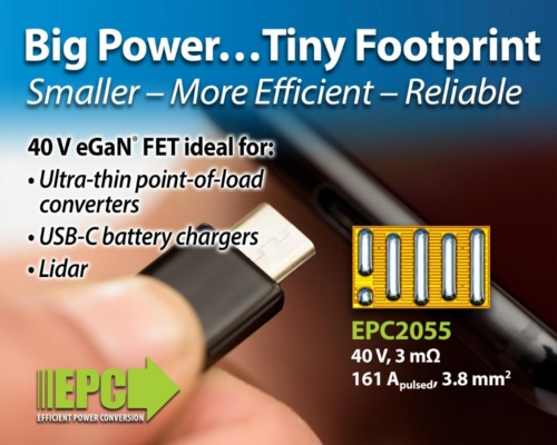 オン抵抗が3.0mΩが低く、実装面積が2.5mm×1.5mmと小さい+40V耐圧GaN FET