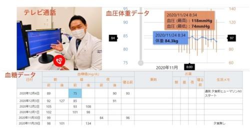 画面のイメージ(出所:慶応義塾大学病院、中部電力、メディカルデータカード)