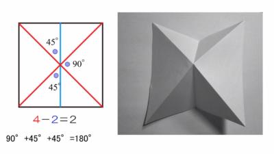 折り紙技術を紹介する基調講演