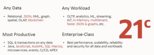 Oracle Database 21cの機能強化ポイント