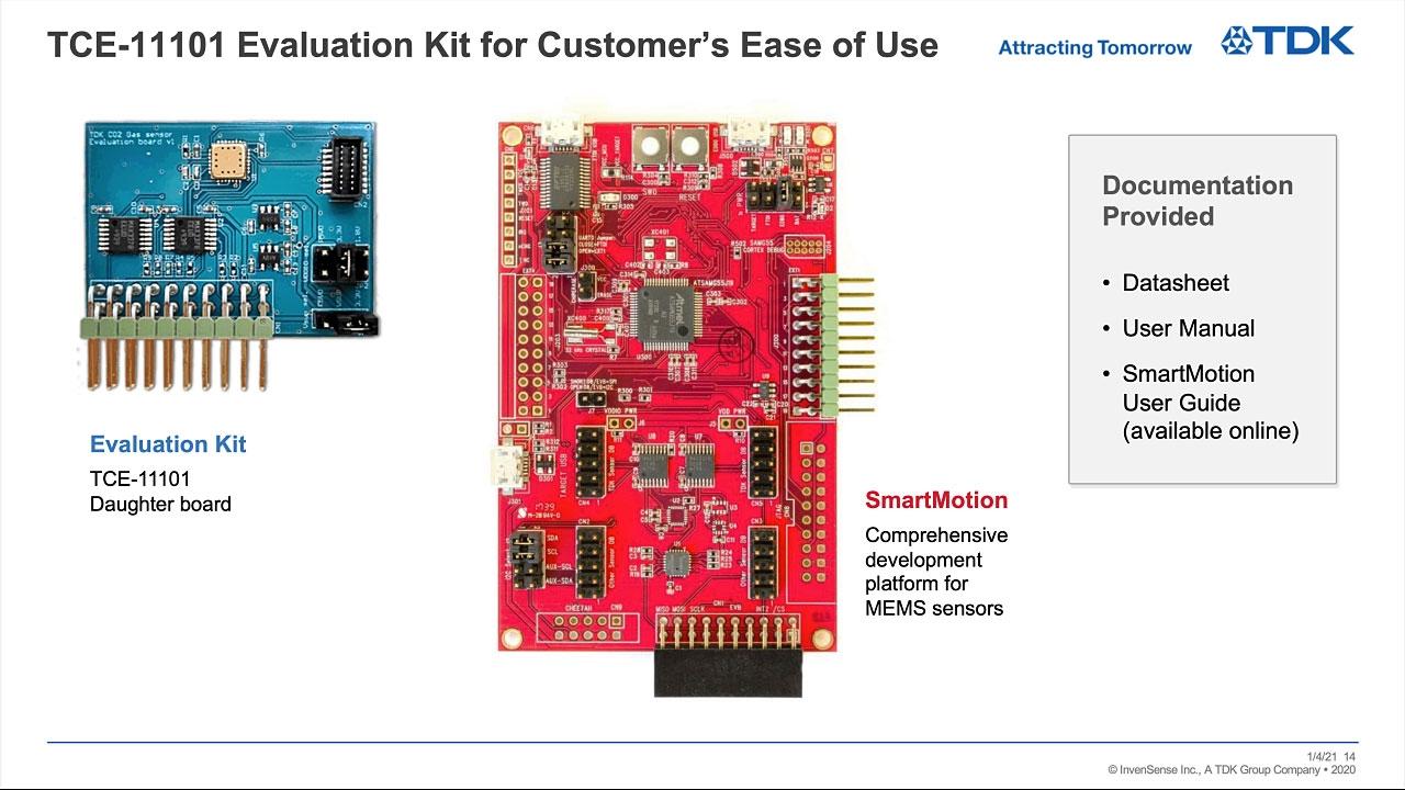 新製品を搭載した評価キット (出所:TDKの資料)