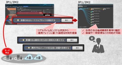 障害対応を提案する「JP1/IM2」の利用イメージ