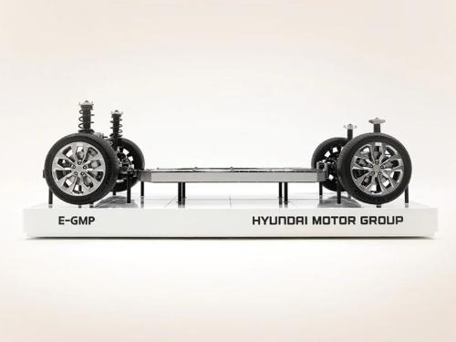 現代自動車グループのEVプラットフォーム「E-GMP」