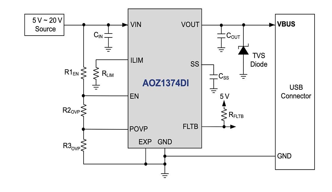 新製品の応用回路例 (出所:Alpha & Omega Semiconductor)
