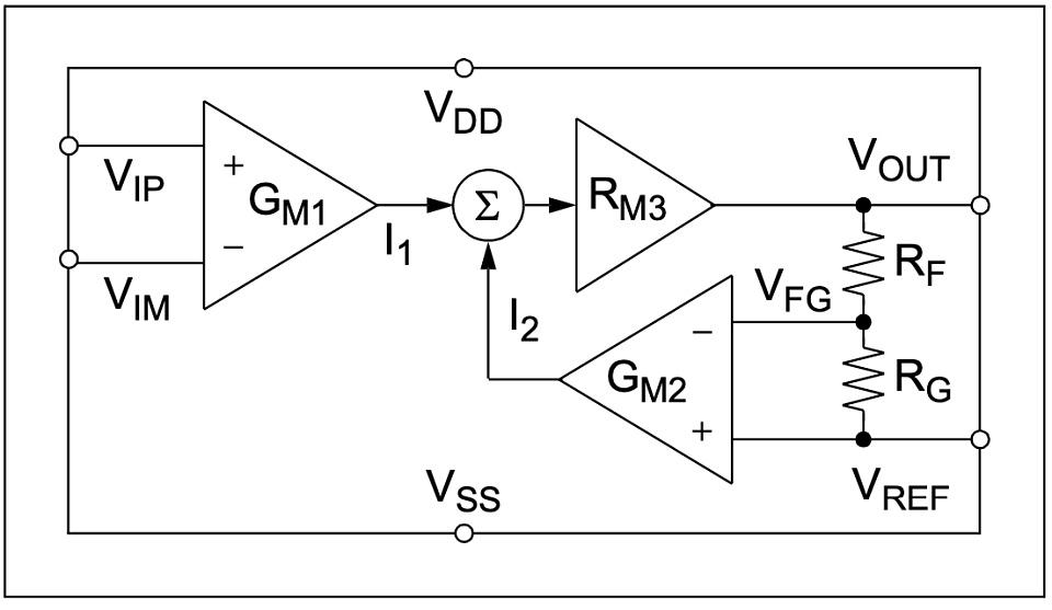新製品の内部ブロック図 (出所:Microchip Technology)