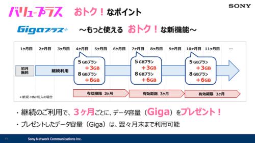 5GBと8GBのプランでは3カ月ごとにデータ容量を追加(出所:ソニーネットワークコミュニケーションズ)