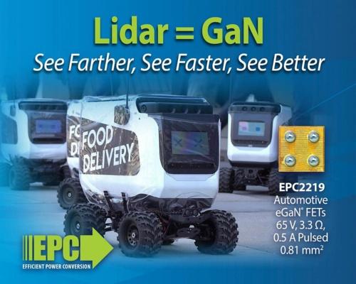 車載用LiDARに向けた+65V耐圧GaN FET
