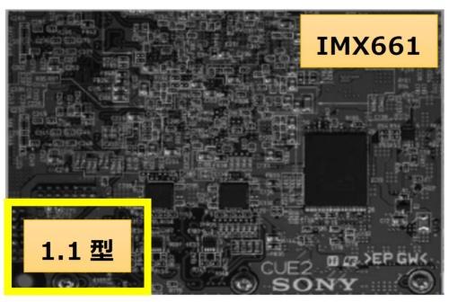 「IMX661」と1.1型イメージセンサーの撮像サイズの比較