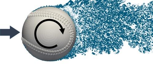 スパコン「TSUBAME3.0」で実施した空⼒解析の結果。ボールの右側に乱気流が⾒えている