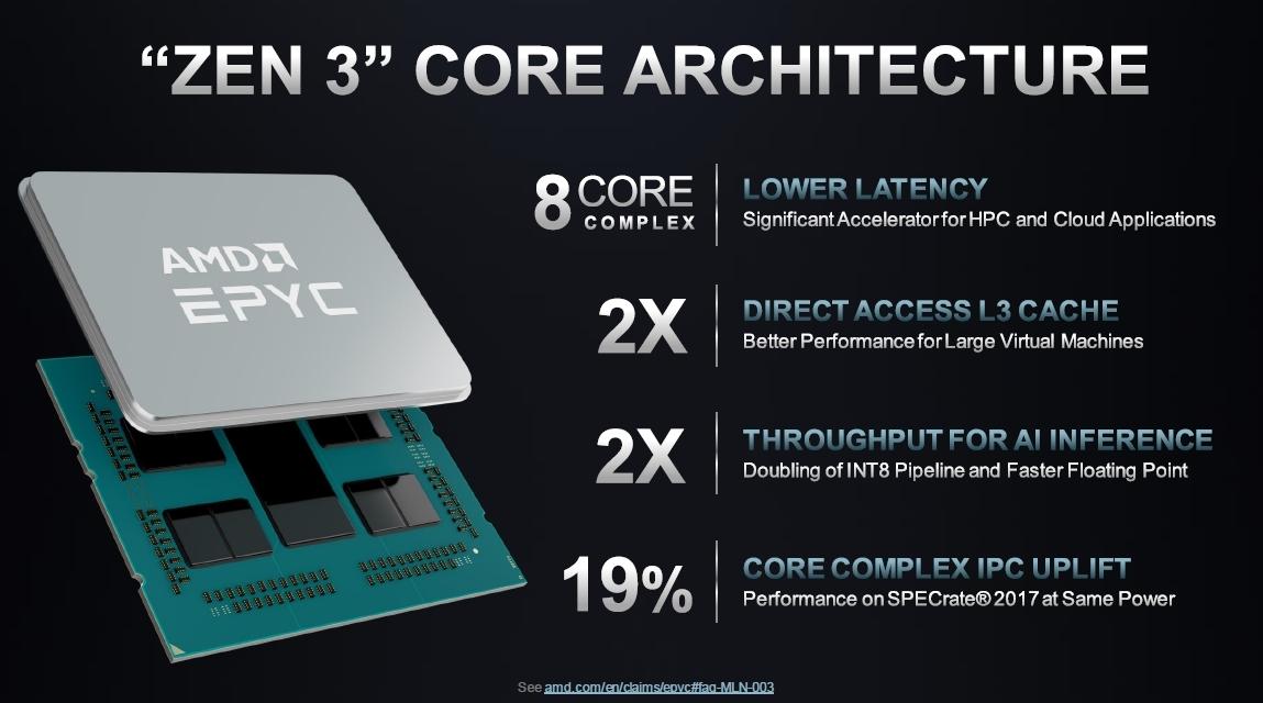 Zen 3コアの特徴 (出所:AMD)