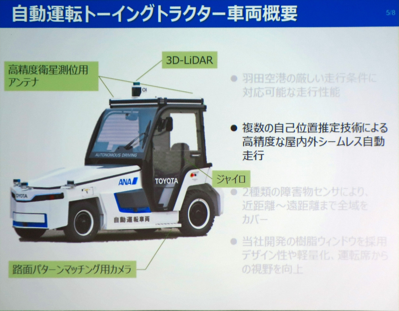 自動運転けん引車に搭載した測位用のセンサー類 (出所:豊田自動織機)