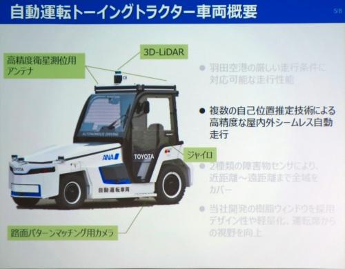 自動運転けん引車に搭載した測位用のセンサー類