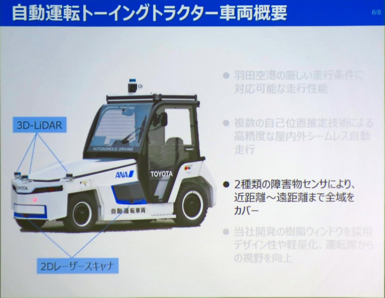 自動運転けん引車に搭載した障害物検知用のセンサー類 (出所:豊田自動織機)