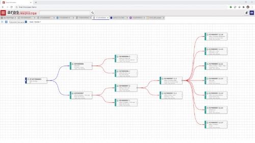 図1:「グラフナビゲーション機能」のイメージ