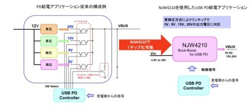 +5V、+9V、+15V、+20Vの出力電圧に1チップで対応