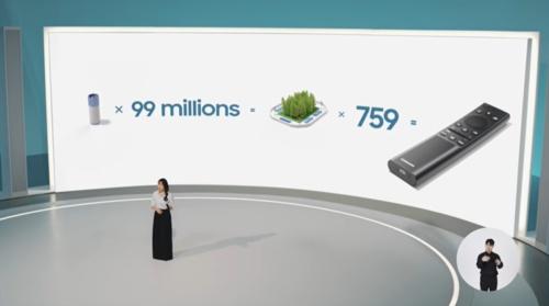 テレビのリモコンを太陽電池式にすることで、単三電池約9900万個の消費が抑えられる