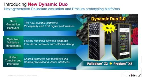 今回発表された2つの検証装置の新製品
