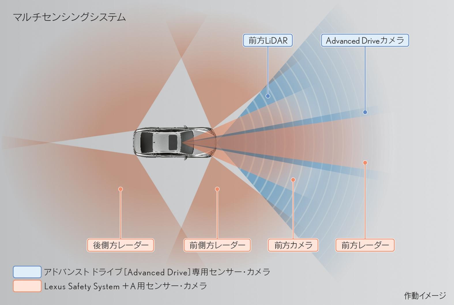 前方LiDARを搭載 (出所:トヨタ)