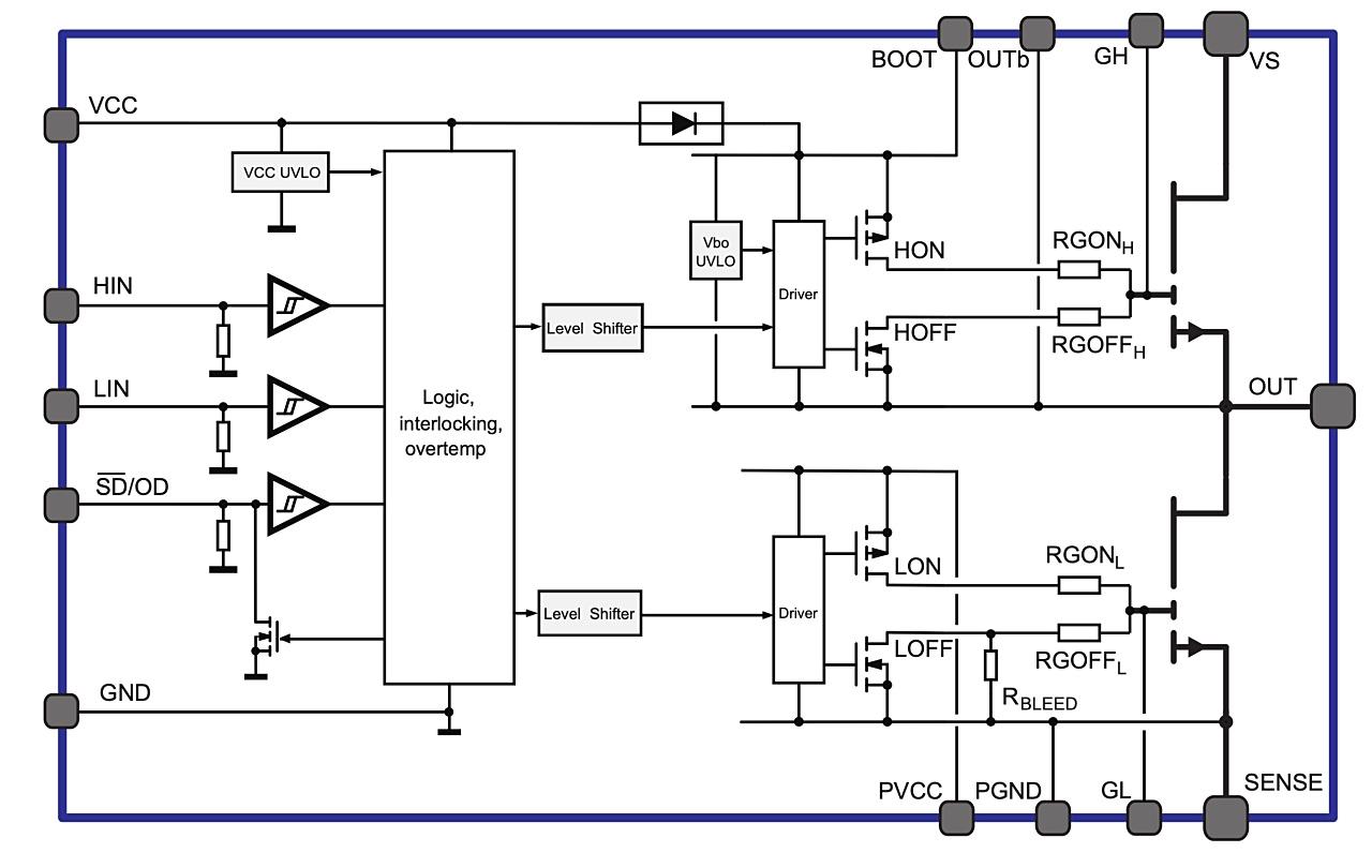 新製品の内部ブロック図 (出所:STMicroelectronics)