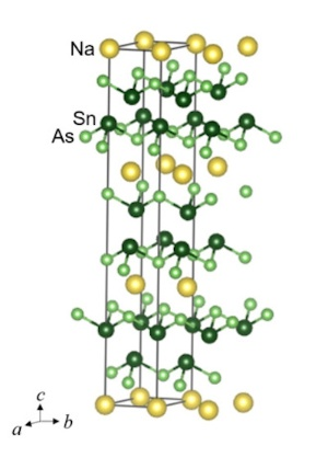 図1:新開発した多結晶材料の結晶構造