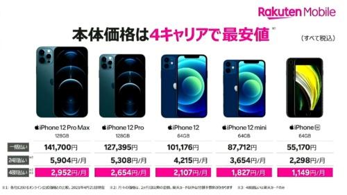 楽天モバイルが販売するiPhone各製品の価格。会見ではドコモ、au、ソフトバンクより安いことをアピールした