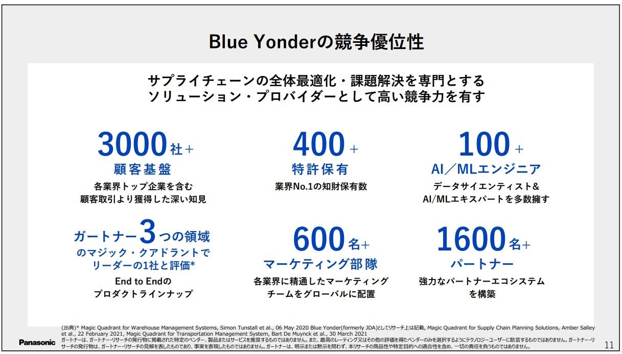 図2 ブルーヨンダーの競争優位性 特許保有数・顧客基盤などで、他社に対する競争力がある(出所:パナソニック)