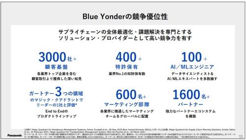 図2 ブルーヨンダーの競争優位性