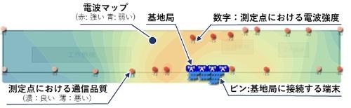 図7:クラウドを利用して可視化した動的な電波マップ