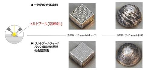 図2:「メルトプールフィードバック」機能の効果