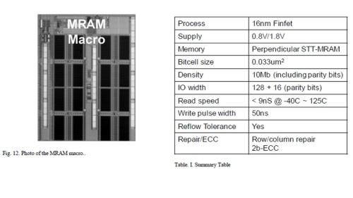 TSMCが開発中のN16プロセスによるeMRAMのマクロとその仕様