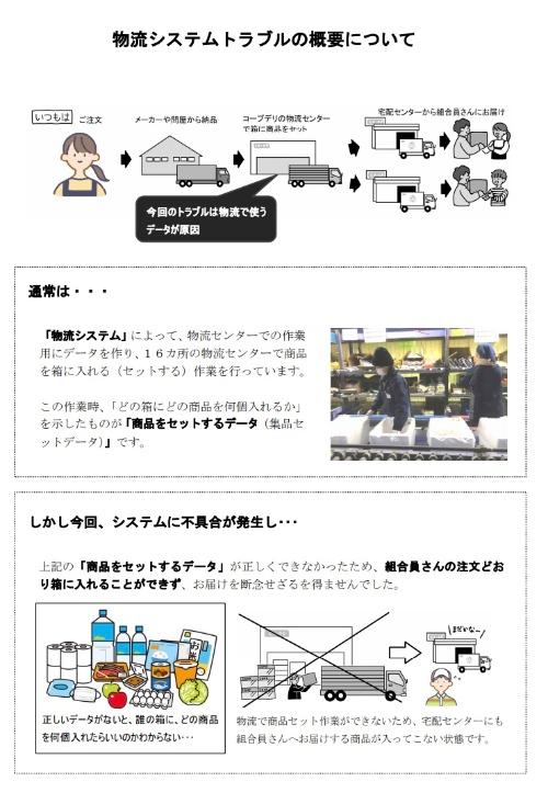 コープデリ連合会が公表したシステム障害のイメージ