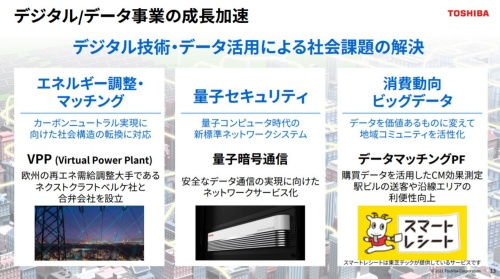 図2 新規成長分野に210億円投資(出所:東芝)