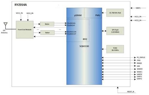 新製品の機能ブロック図