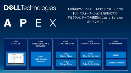 APEXの提供サービス