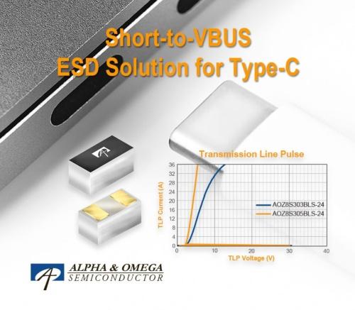 USB Type-Cコネクター搭載するPCやスマートフォンに向けた静電気放電(ESD)保護ダイオード