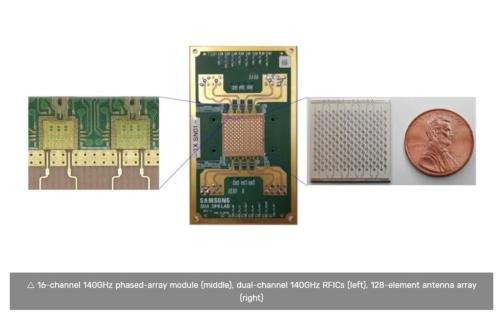 デュアルチャネル対応140GHz帯向けRFIC(左)、16チャネルフェーズドアレイモジュール(中央)、128素子アンテナアレイ(右)
