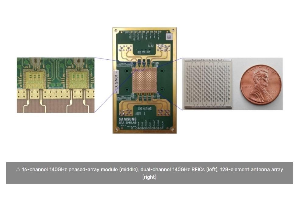 デュアルチャネル対応140GHz帯向けRFIC(左)、16チャネルフェーズドアレイモジュール(中央)、128素子アンテナアレイ(右) 出所:Samsung