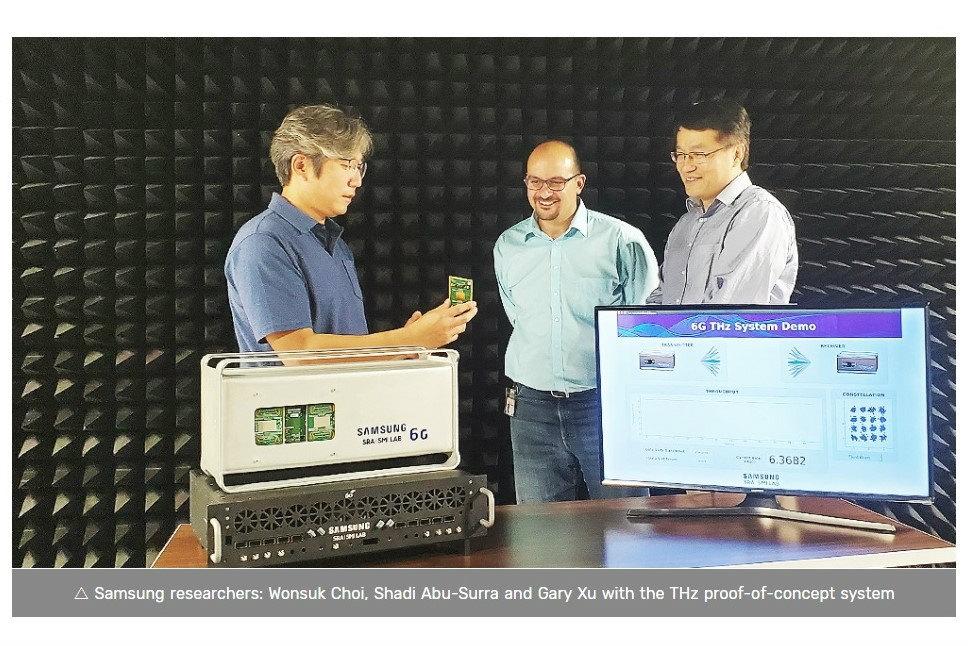 今回の概念実証実験で使われた試作システム 出所:Samsung