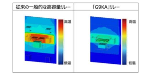 図2 200Aリレーの通電時の温度上昇をシミュレーションし、比較した